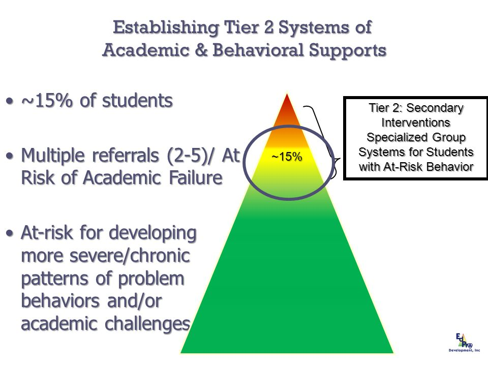Establishing Tier 2 Systems of Academic & Behavioral Supports