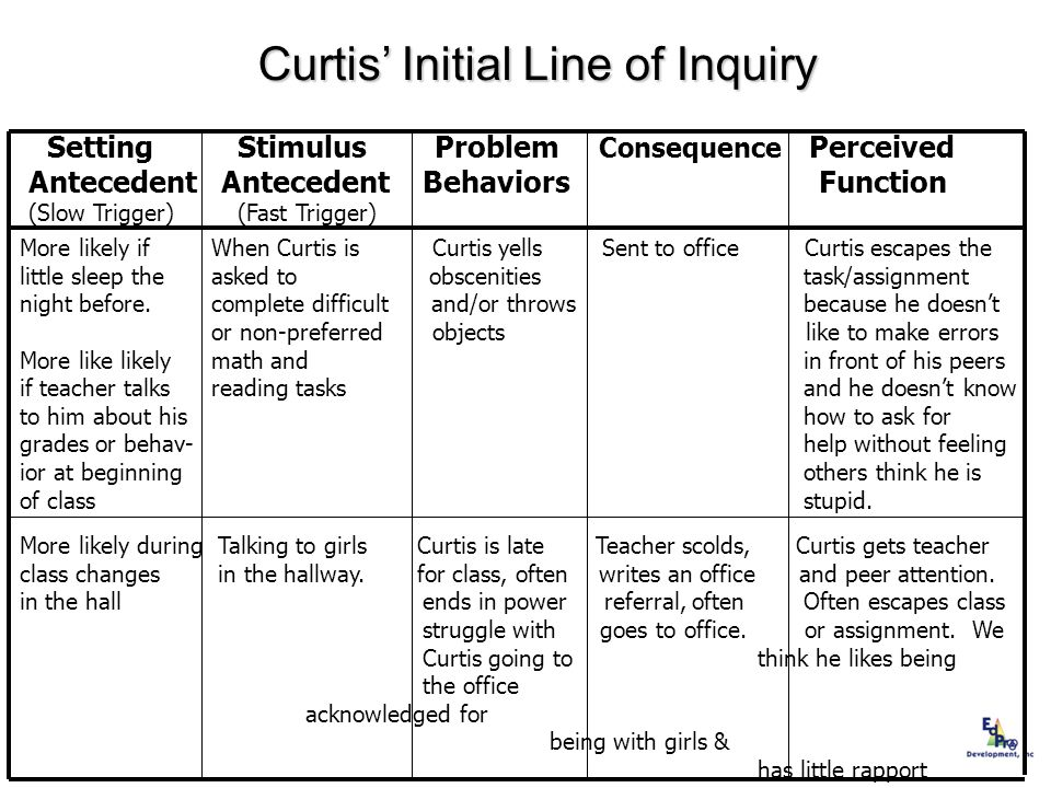 Curtis' Initial Line of Inquiry