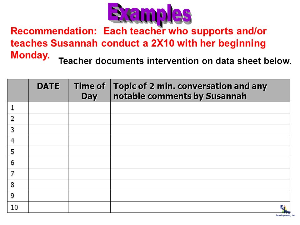 Examples Recommendation: Each teacher who supports and/or teaches Susannah conduct a 2X10 with her beginning Monday.