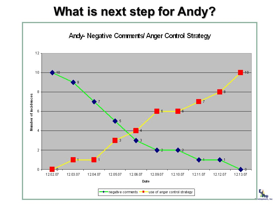 What is next step for Andy