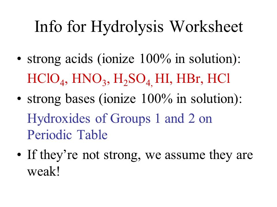 Info for Hydrolysis Worksheet