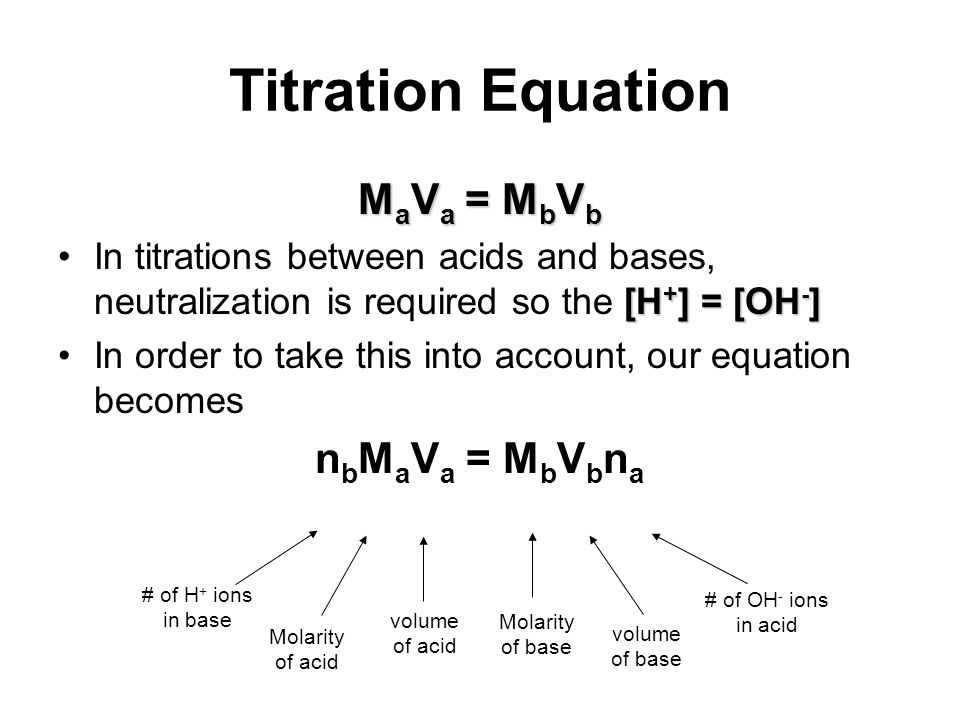 Titration Equation MaVa = MbVb nbMaVa = MbVbna