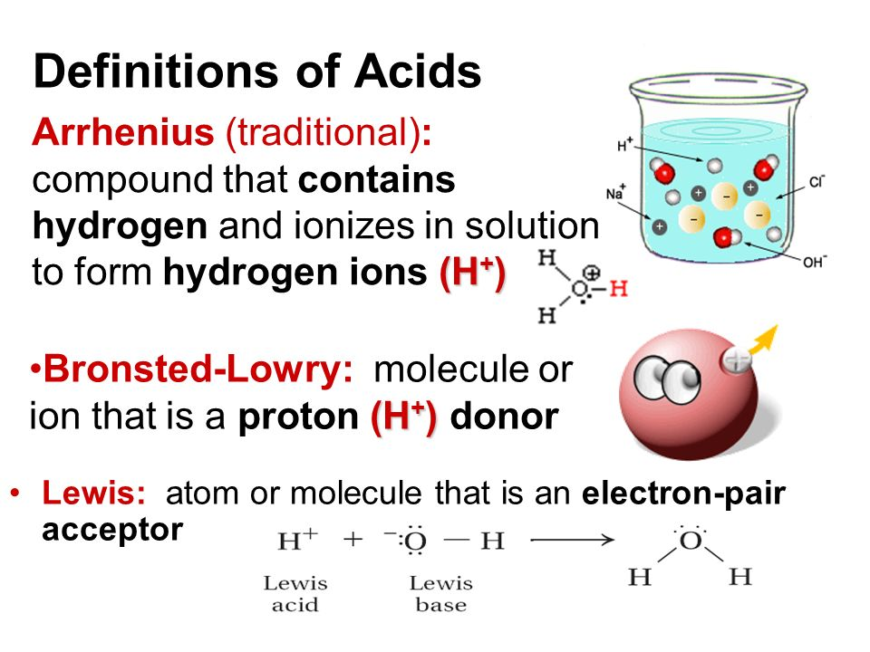 Definitions of Acids Arrhenius (traditional): compound that contains hydrogen and ionizes in solution to form hydrogen ions (H+)
