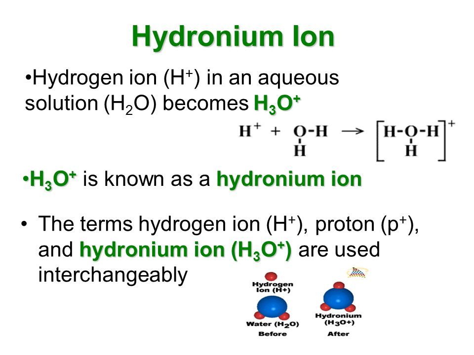 Hydronium Ion Hydrogen ion (H+) in an aqueous solution (H2O) becomes H3O+ H3O+ is known as a hydronium ion.