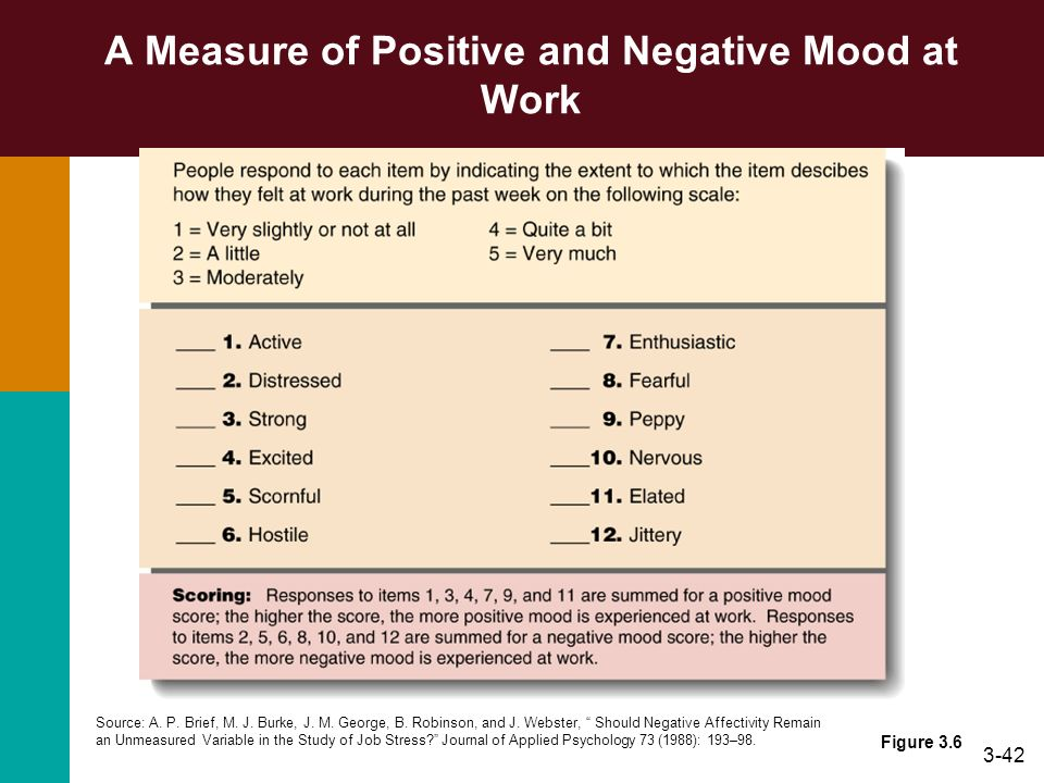 A Measure of Positive and Negative Mood at Work
