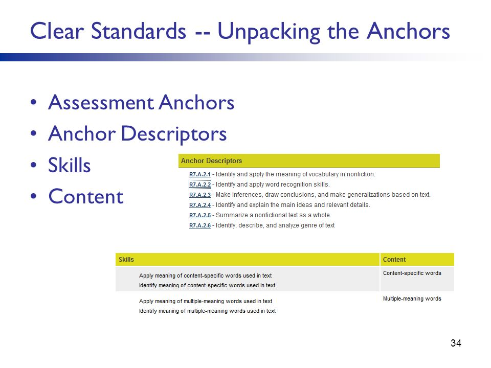 Clear Standards -- Unpacking the Anchors