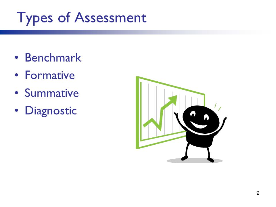 Types of Assessment Benchmark Formative Summative Diagnostic