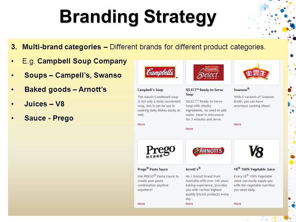 Branding Strategy Multi-brand categories – Different brands for different product categories. E.g. Campbell Soup Company.