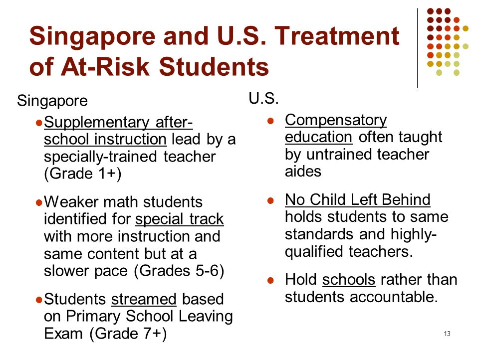 Singapore and U.S. Treatment of At-Risk Students