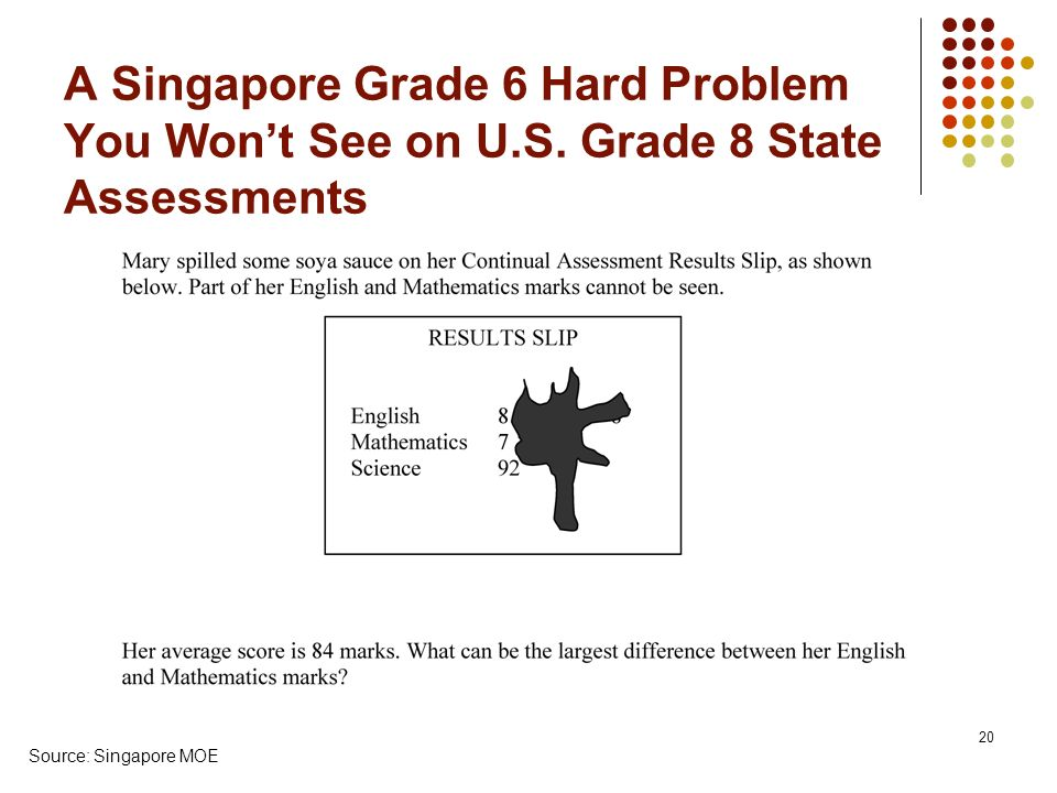 A Singapore Grade 6 Hard Problem You Won't See on U. S