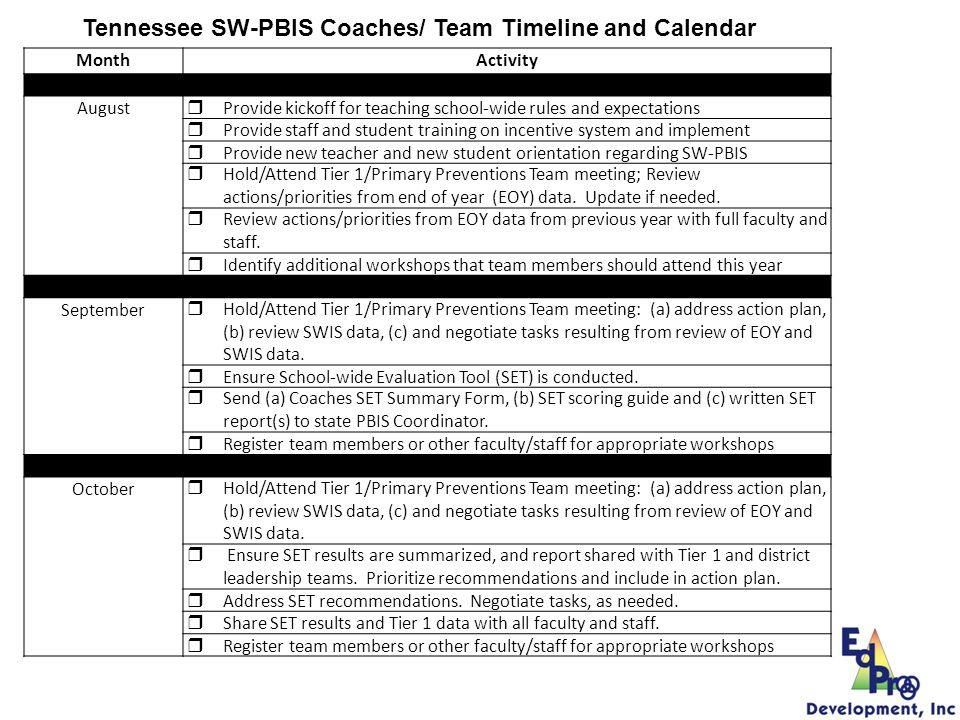 Tennessee SW-PBIS Coaches/ Team Timeline and Calendar