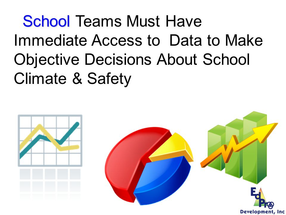 School Teams Must Have Immediate Access to Data to Make Objective Decisions About School Climate & Safety