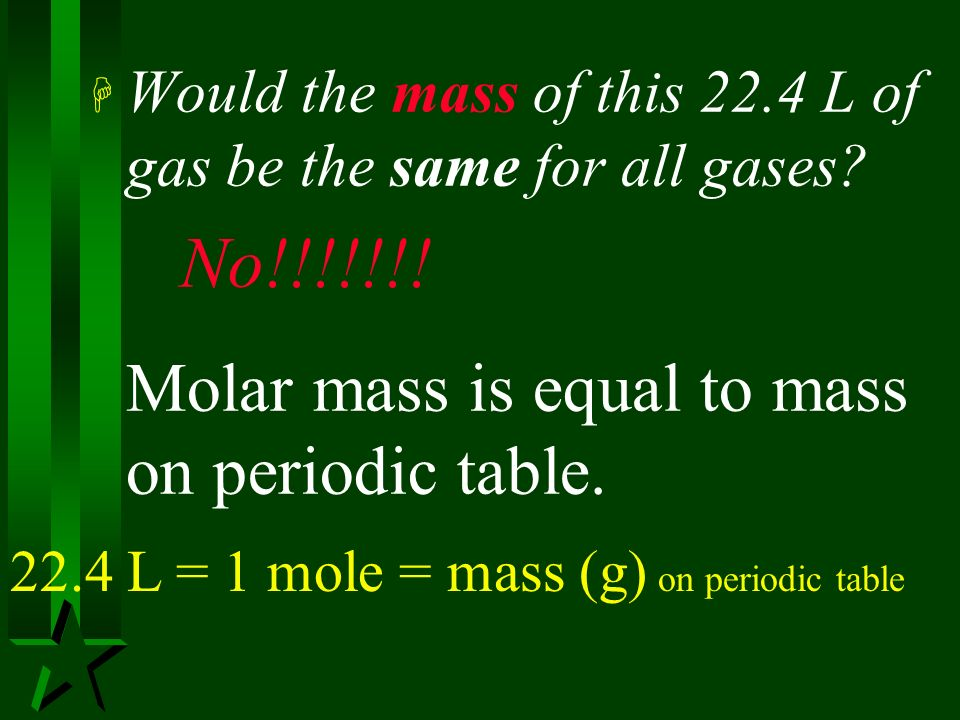 No!!!!!!! Molar mass is equal to mass on periodic table.