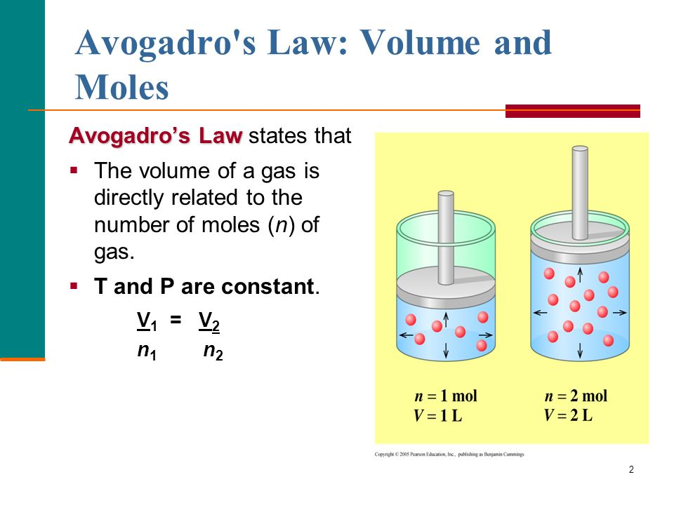 Avogadro s Law: Volume and Moles