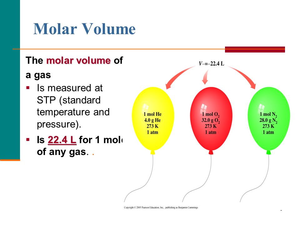 Molar Volume The molar volume of a gas