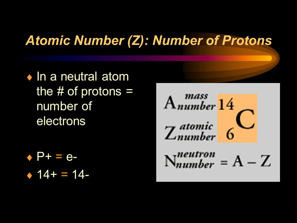 Atomic Number (Z): Number of Protons