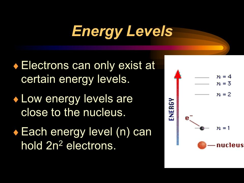 Energy Levels Electrons can only exist at certain energy levels.