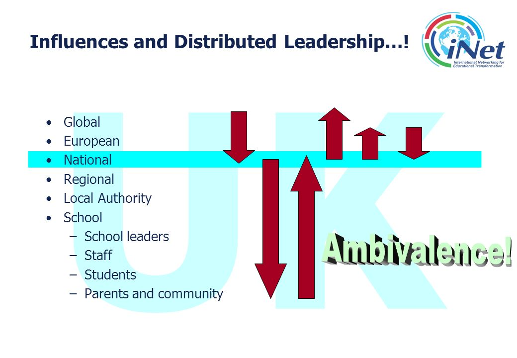 Influences and Distributed Leadership…!