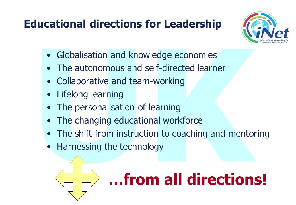 Educational directions for Leadership