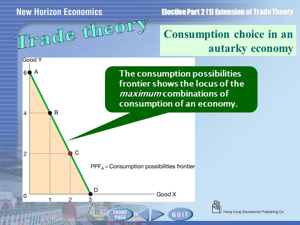 Trade theory Consumption choice in an autarky economy