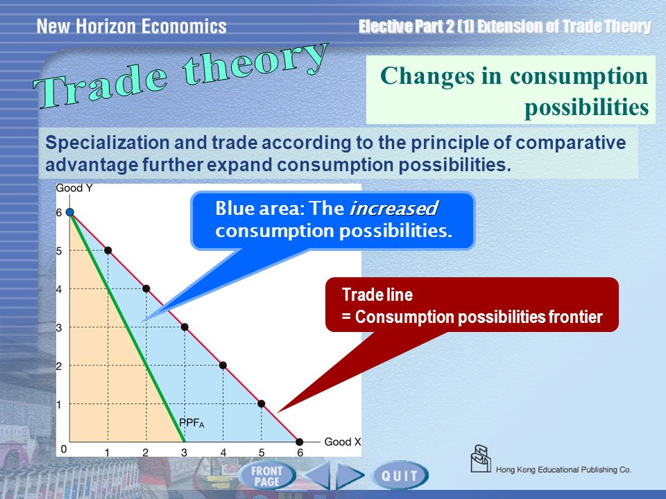Trade theory Changes in consumption possibilities
