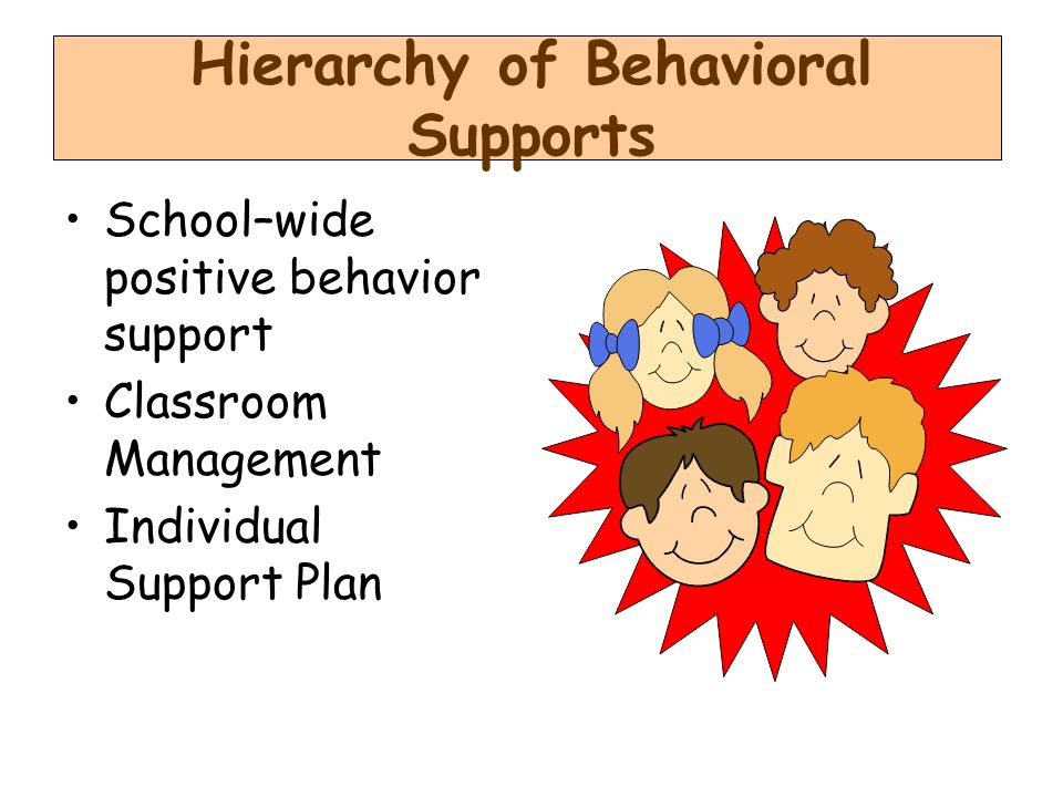 Hierarchy of Behavioral Supports