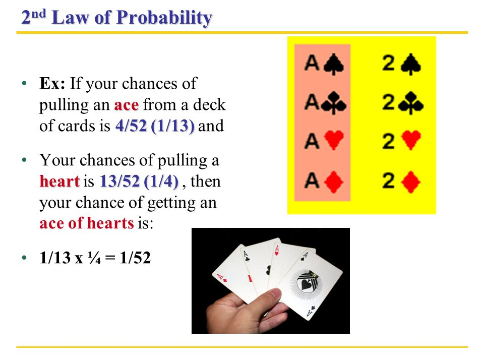 2nd Law of Probability Ex: If your chances of pulling an ace from a deck of cards is 4/52 (1/13) and.