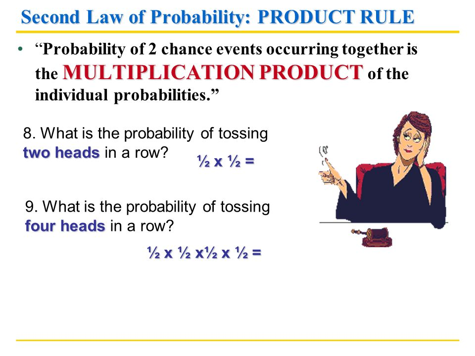 Second Law of Probability: PRODUCT RULE
