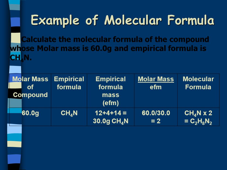 Example of Molecular Formula