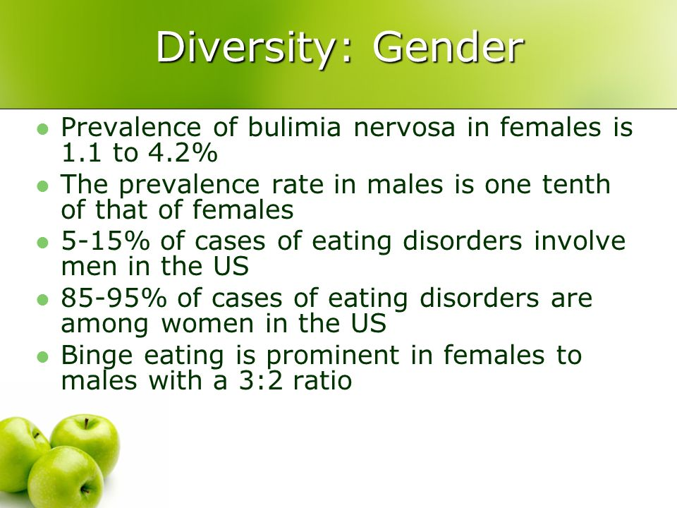 Diversity: Gender Prevalence of bulimia nervosa in females is 1.1 to 4.2% The prevalence rate in males is one tenth of that of females.