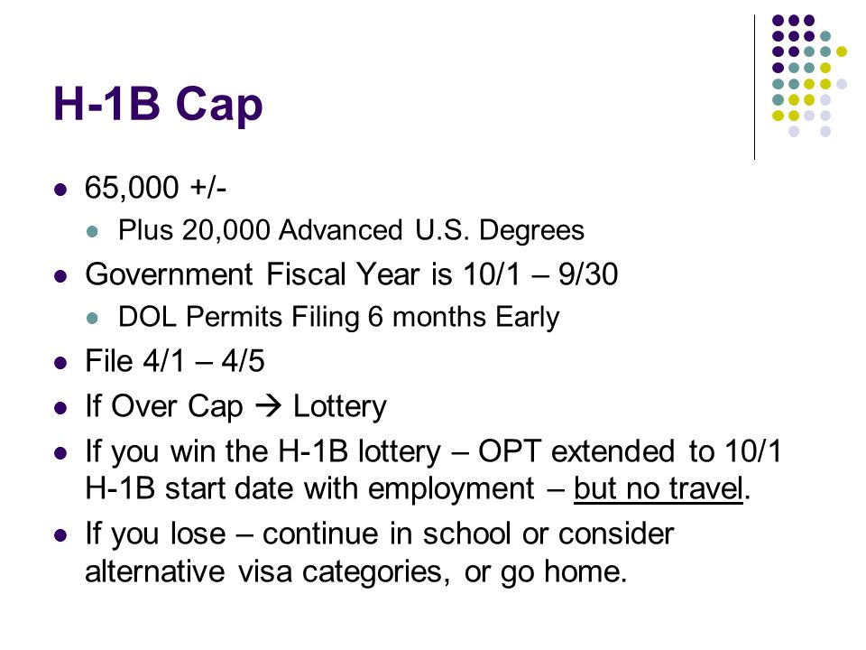 H-1B Cap 65,000 +/- Government Fiscal Year is 10/1 – 9/30