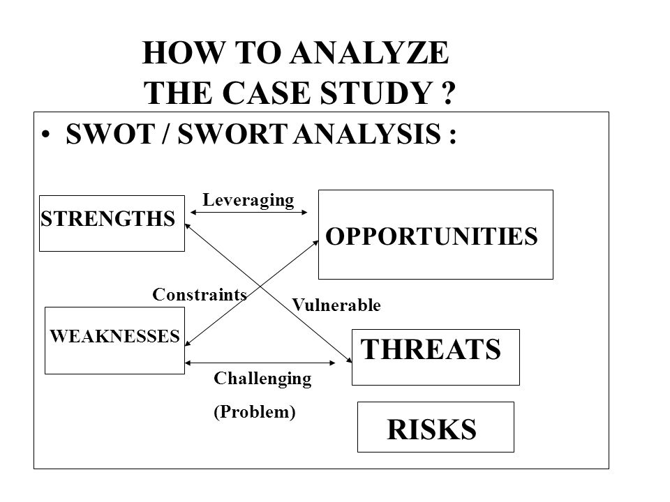 HOW TO ANALYZE THE CASE STUDY
