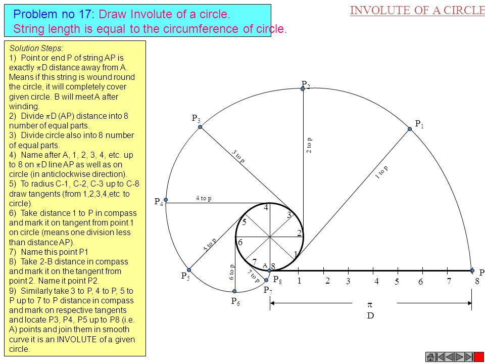 Problem no 17: Draw Involute of a circle.