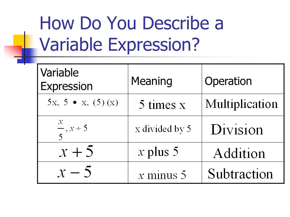 How Do You Describe a Variable Expression