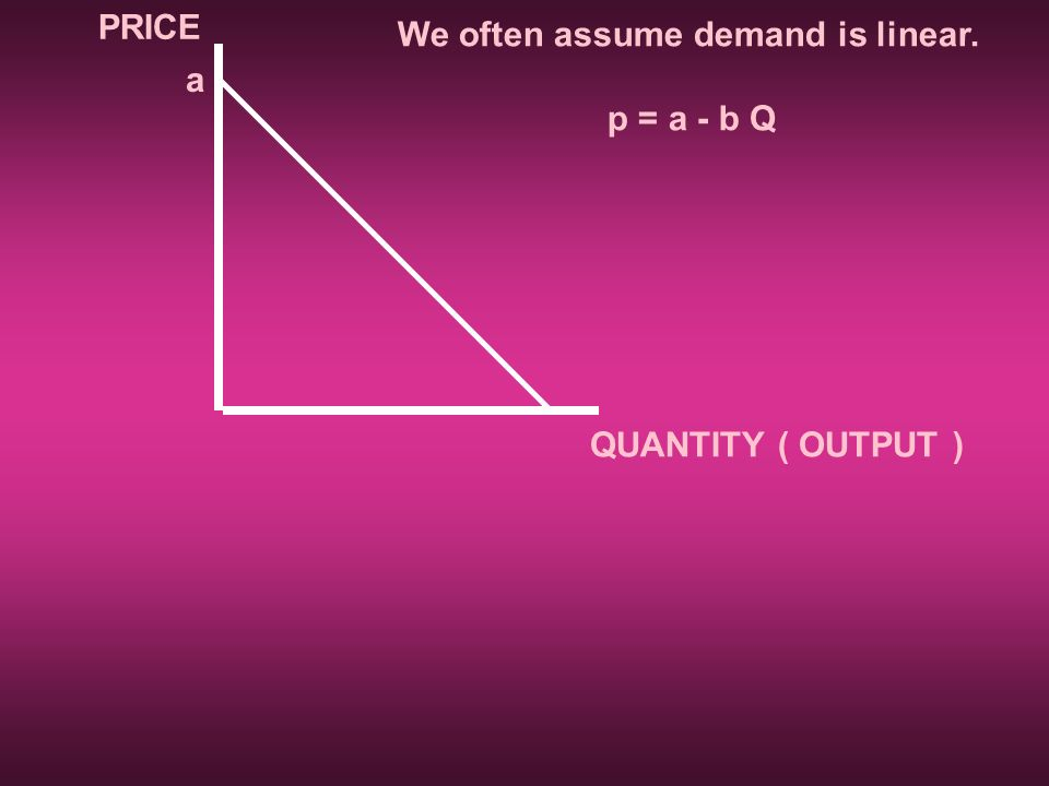 PRICE We often assume demand is linear. p = a - b Q a QUANTITY ( OUTPUT )
