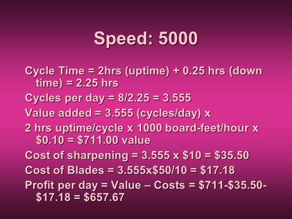 Speed: 5000 Cycle Time = 2hrs (uptime) + 0.25 hrs (down time) = 2.25 hrs. Cycles per day = 8/2.25 = 3.555.