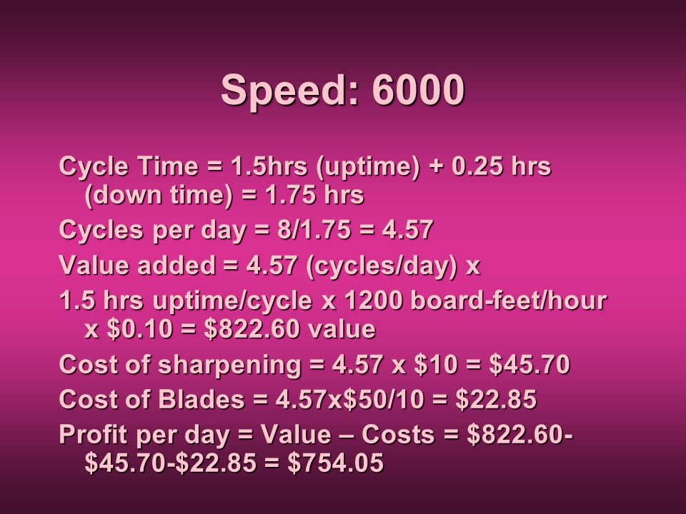 Speed: 6000 Cycle Time = 1.5hrs (uptime) hrs (down time) = 1.75 hrs. Cycles per day = 8/1.75 =