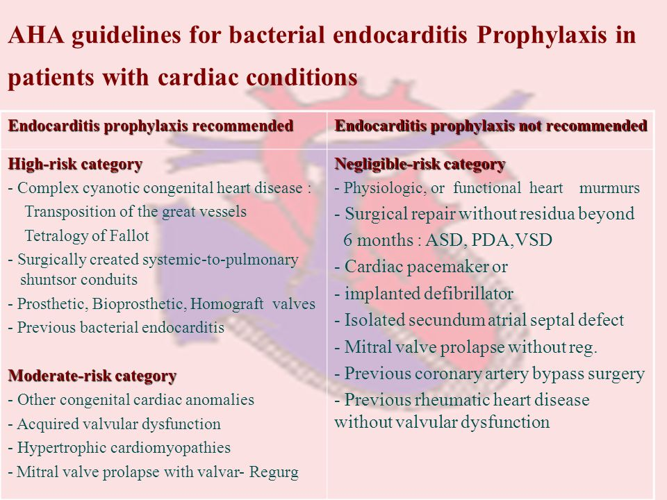 AHA guidelines for bacterial endocarditis Prophylaxis in patients with cardiac conditions