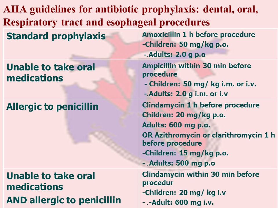 AHA guidelines for antibiotic prophylaxis: dental, oral, Respiratory tract and esophageal procedures
