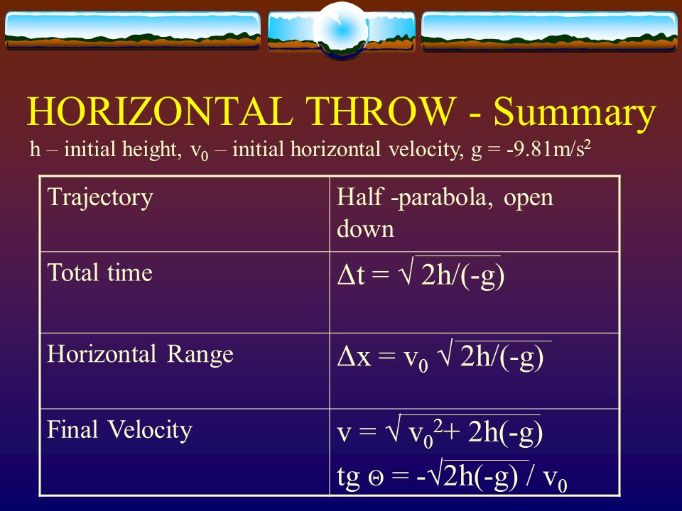 HORIZONTAL THROW - Summary