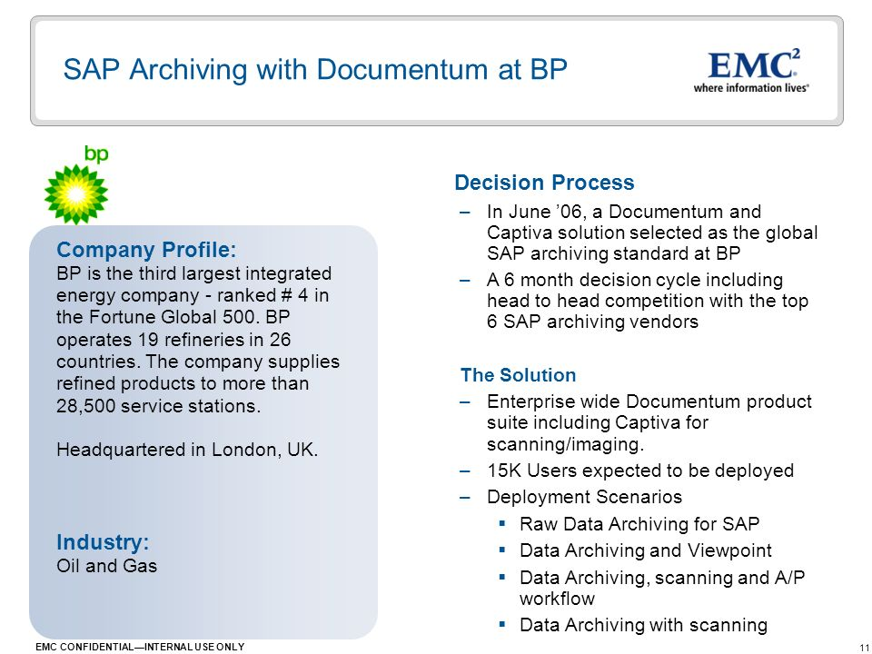 SAP Archiving with Documentum at BP