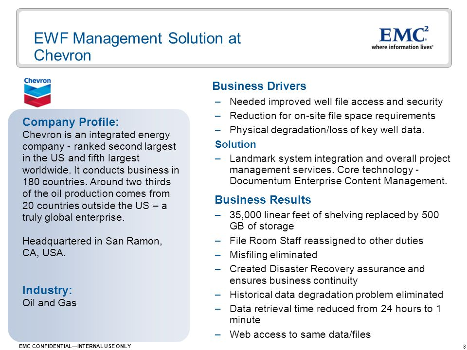 EWF Management Solution at Chevron
