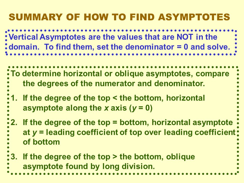 SUMMARY OF HOW TO FIND ASYMPTOTES