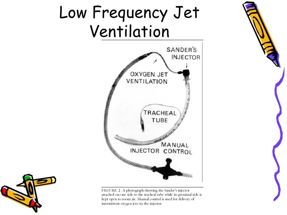 Low Frequency Jet Ventilation