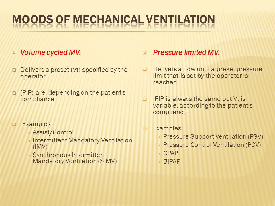 Moods of mechanical ventilation