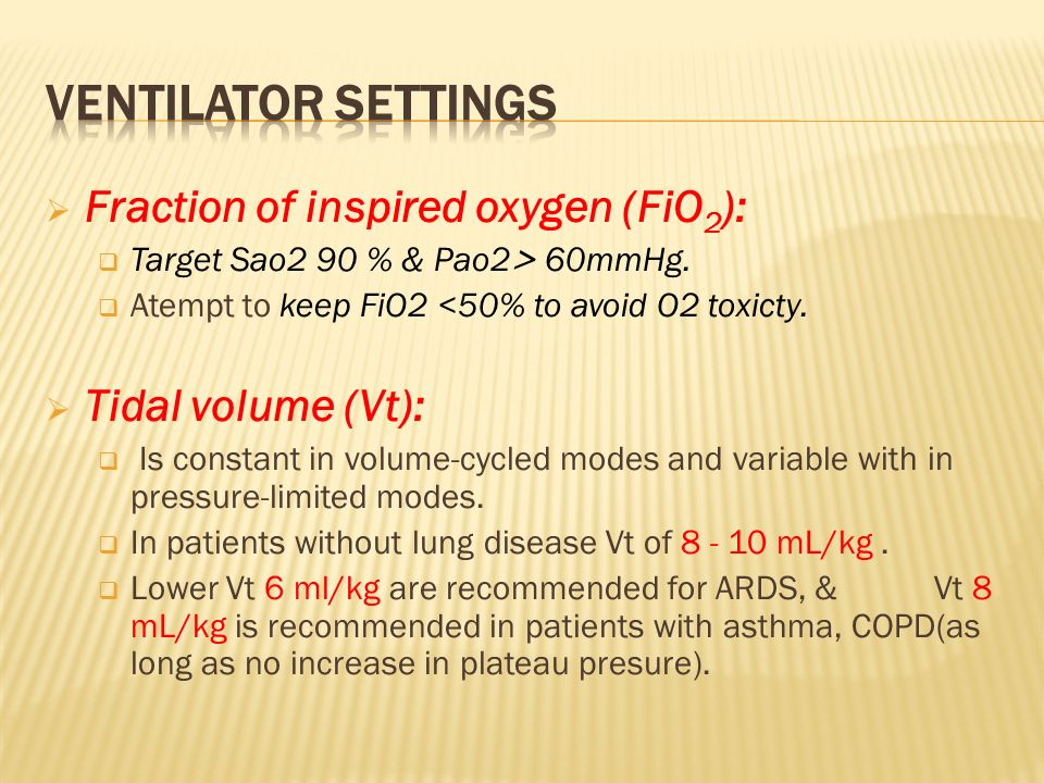Ventilator settings Fraction of inspired oxygen (FiO2):