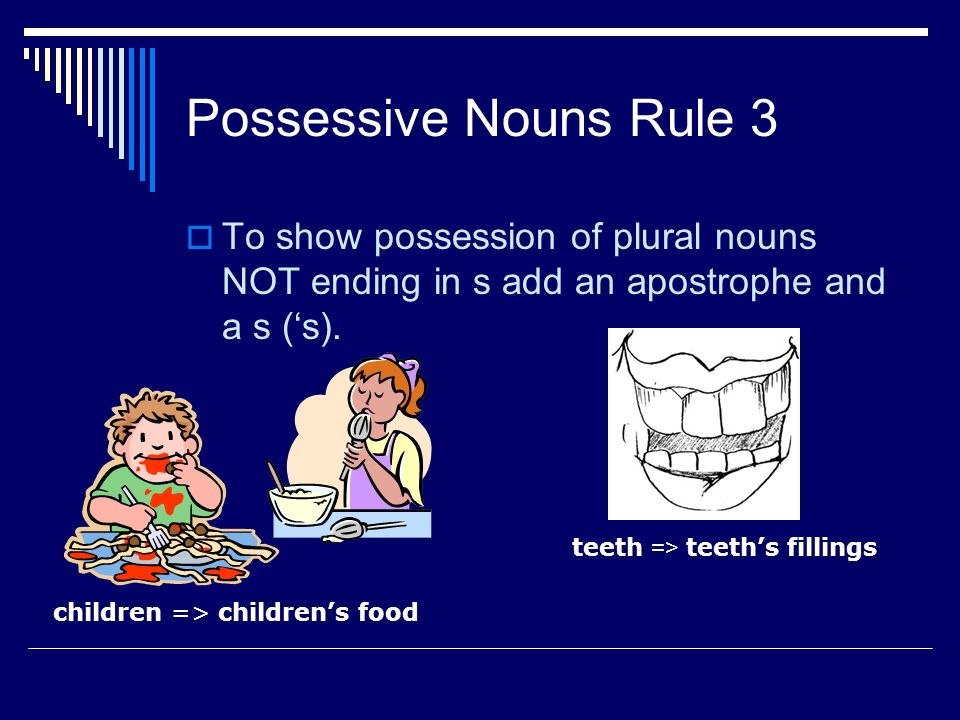 Possessive Nouns Rule 3 To show possession of plural nouns NOT ending in s add an apostrophe and a s ('s).