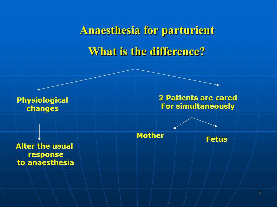 Anaesthesia for parturient