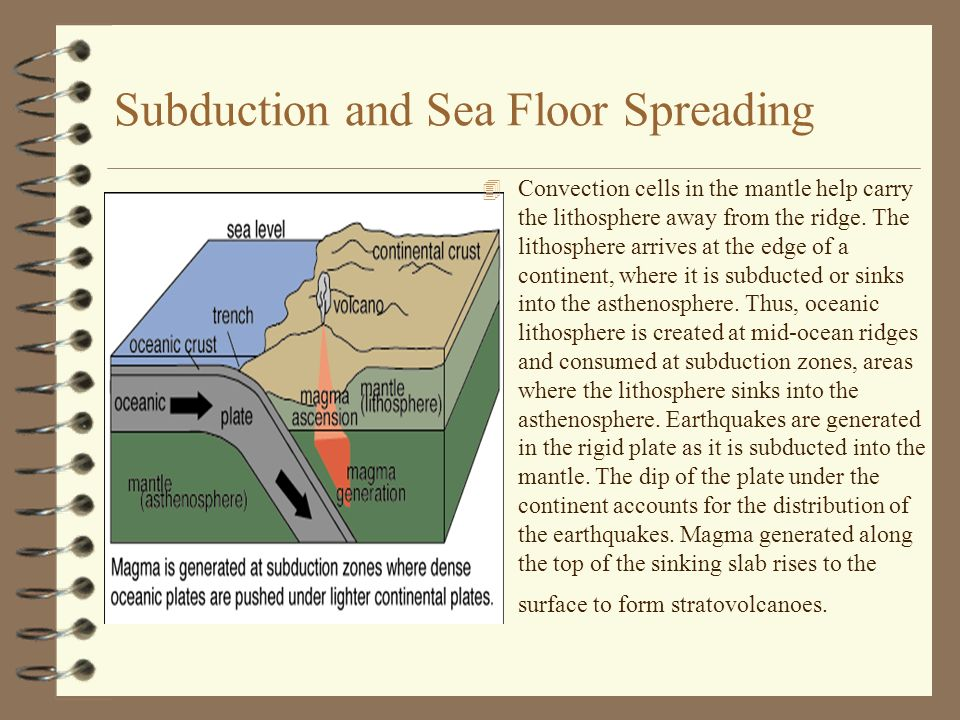 Subduction and Sea Floor Spreading
