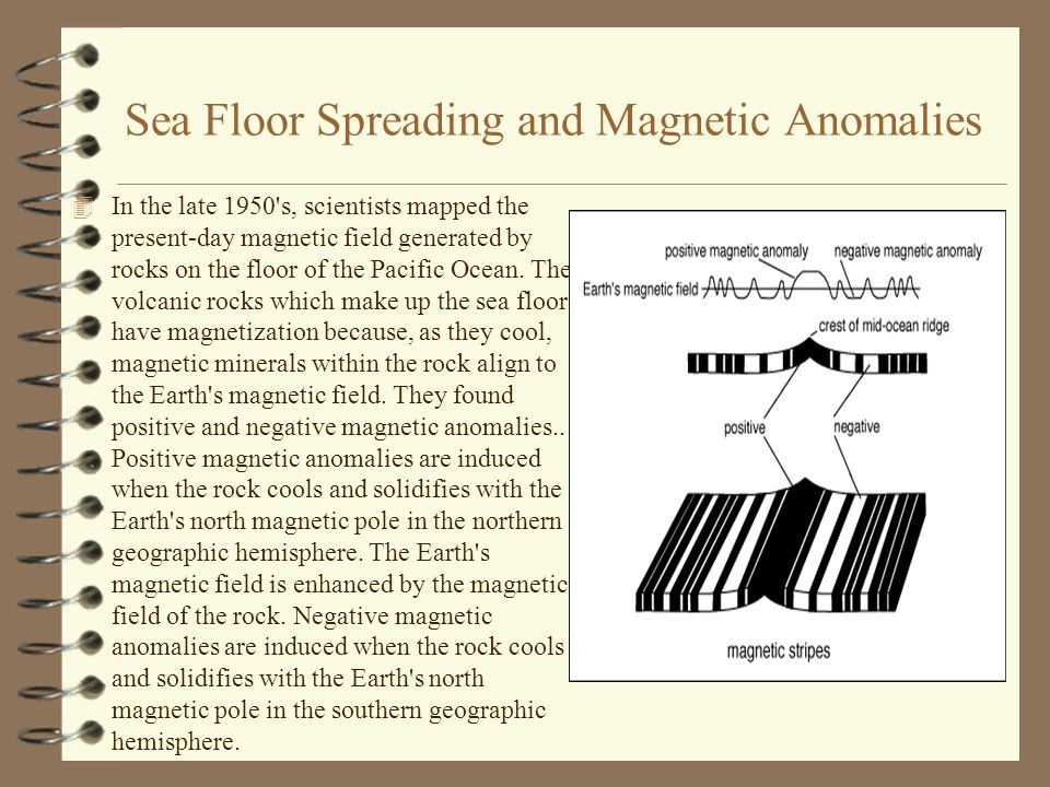 Sea Floor Spreading and Magnetic Anomalies